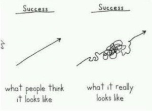 The path to success is anything but straight.